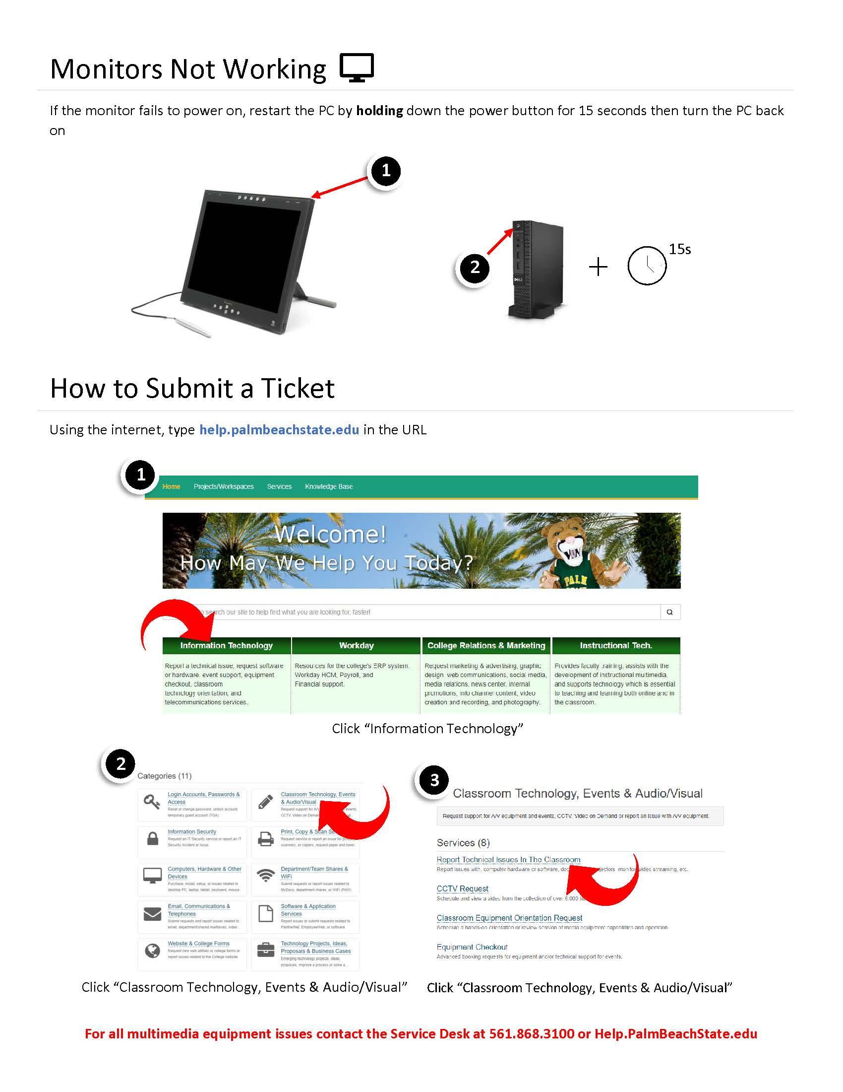 AA125 Multimedia Guide