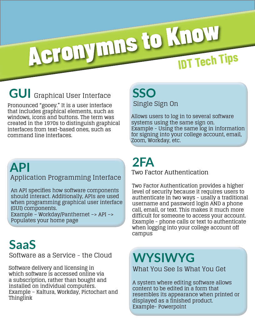 """Image of page 2 of PDF """"Acronyms to Know"""" to access PDF see the attachments on this article."""