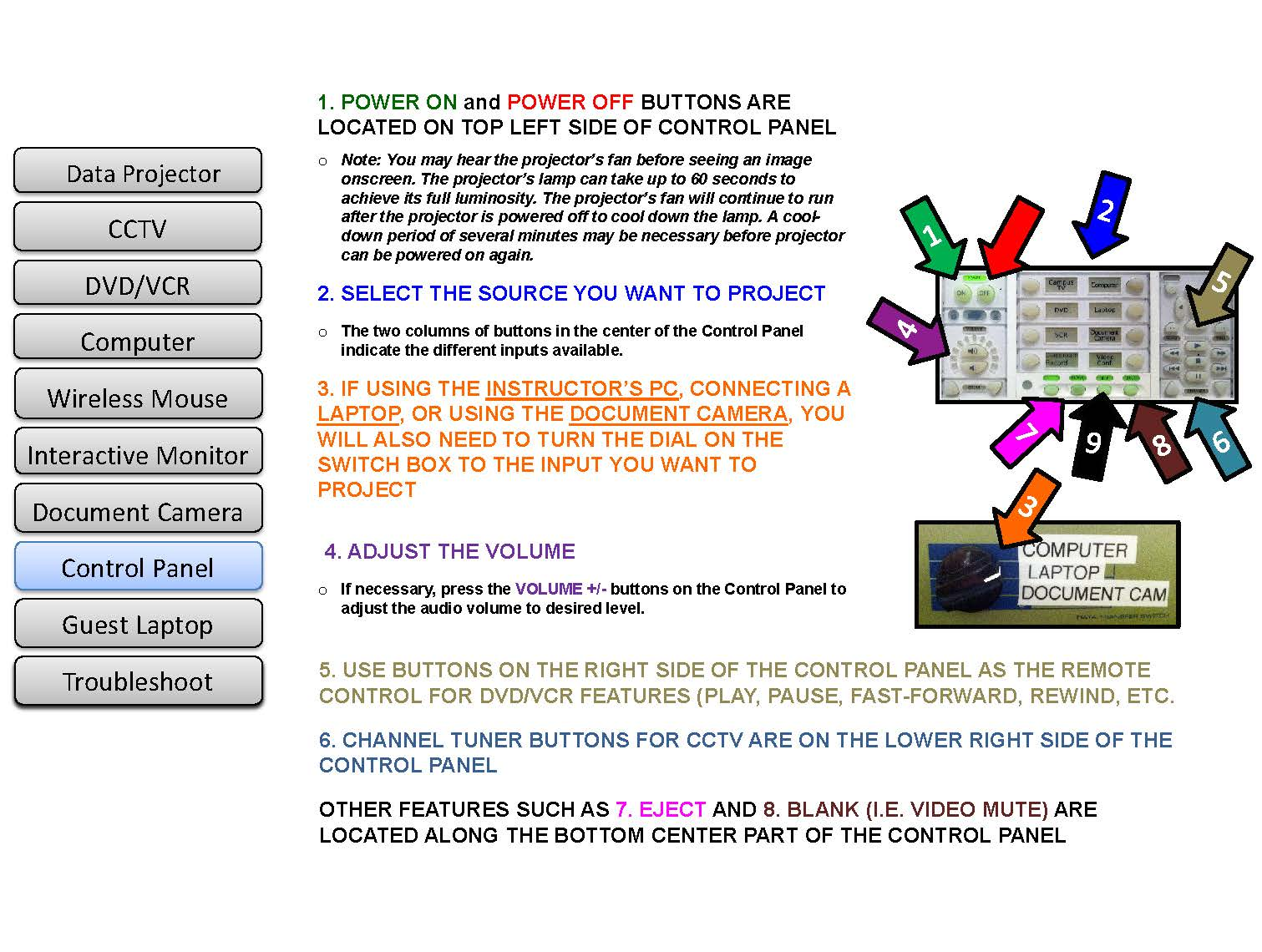 How to use the control panel in the Classroom