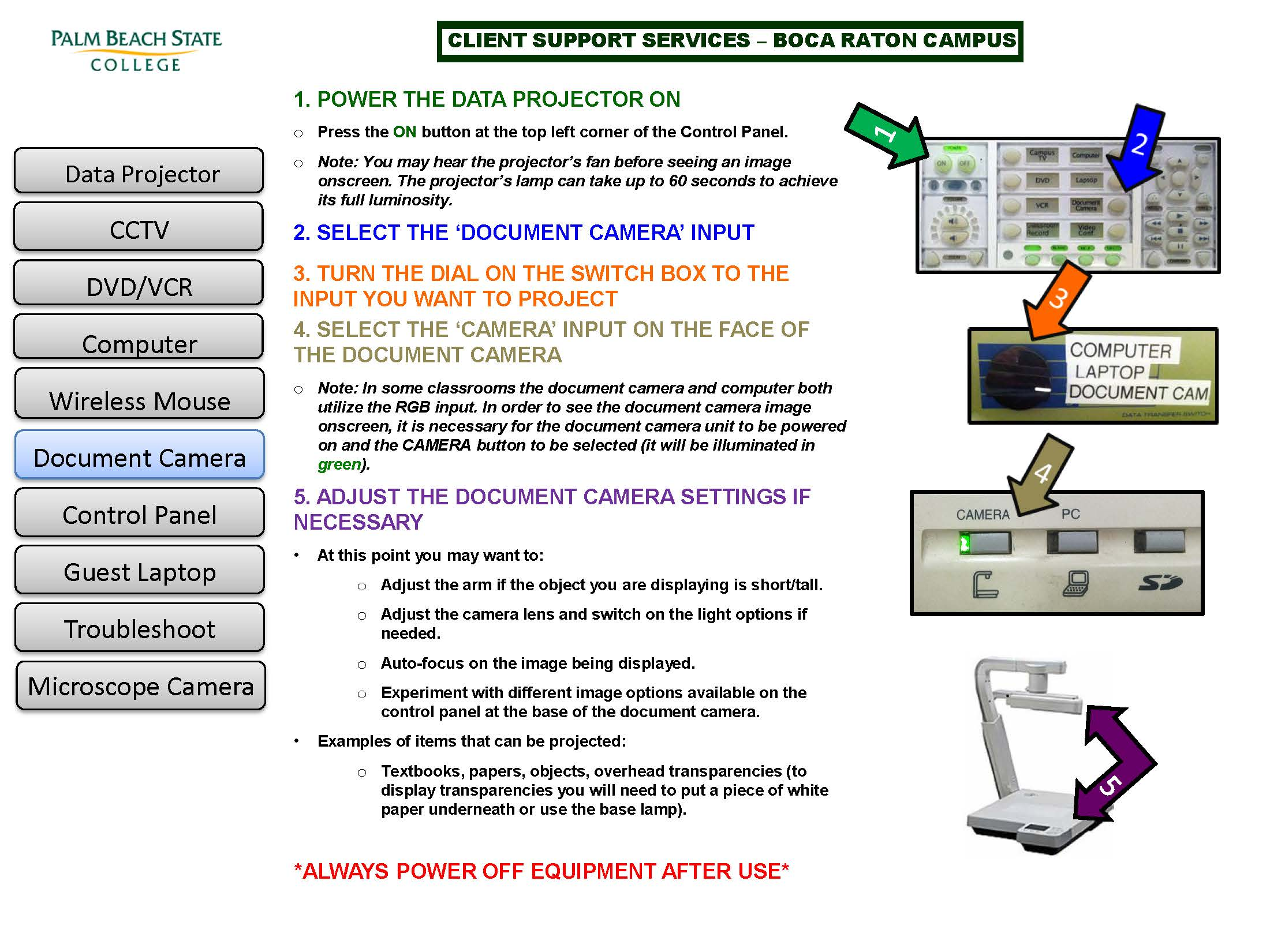 how to use document camera