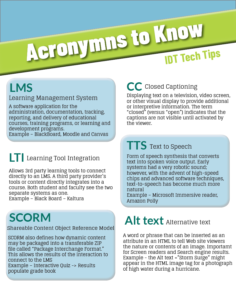 """Image of page 1 of PDF """"Acronyms to Know"""" to access PDF see the attachments on this article."""