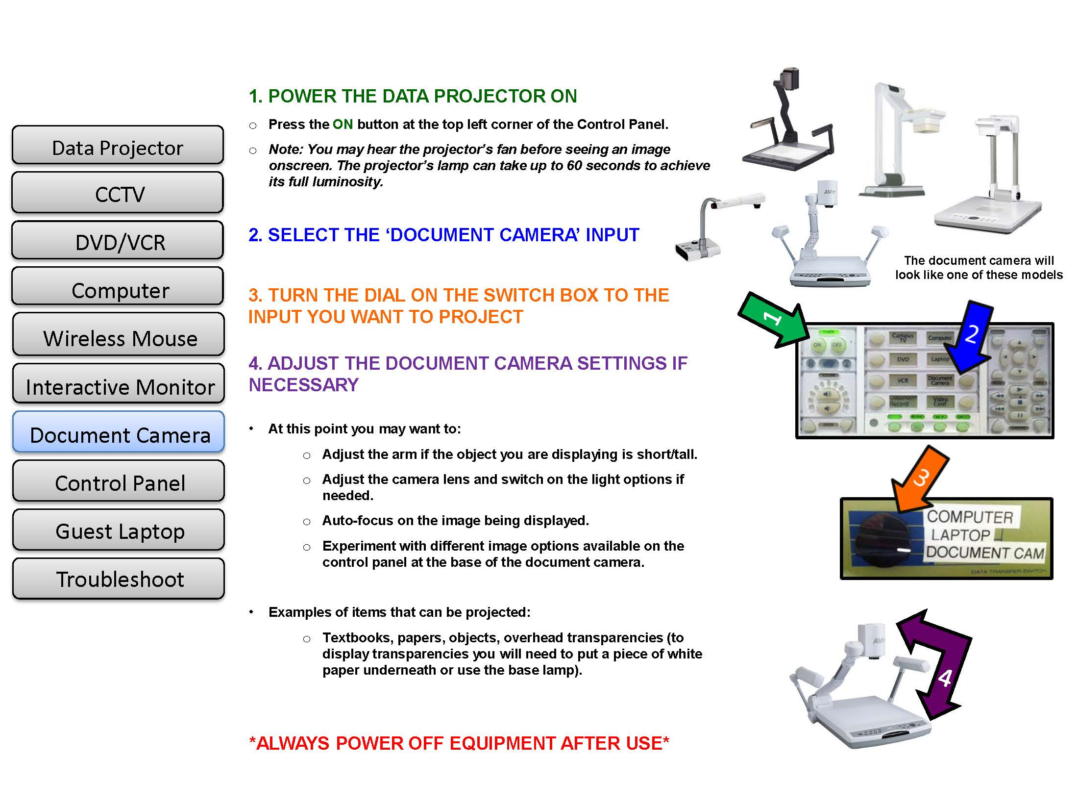 How to use the document camera in the Classroom