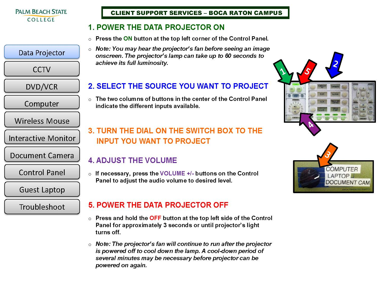 How to use the data projector in the Classroom